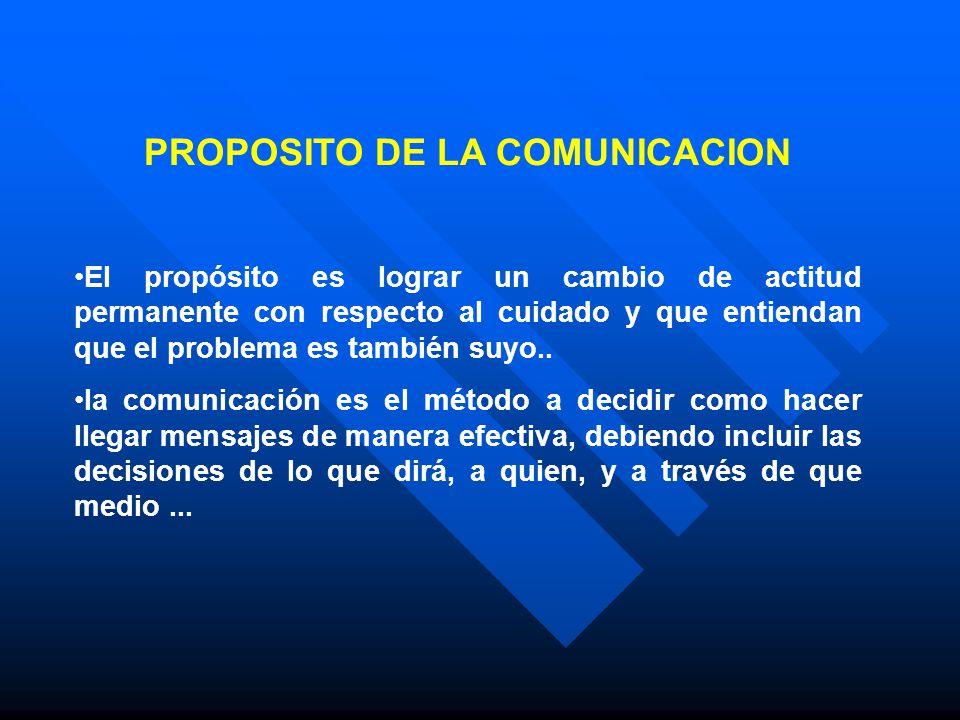 PROPOSITO DE LA COMUNICACION El propósito es lograr un cambio de actitud permanente con respecto al cuidado y que entiendan que el problema es también