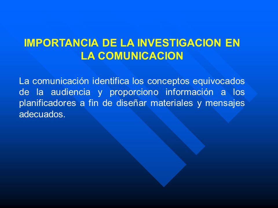 IMPORTANCIA DE LA INVESTIGACION EN LA COMUNICACION La comunicación identifica los conceptos equivocados de la audiencia y proporciono información a lo