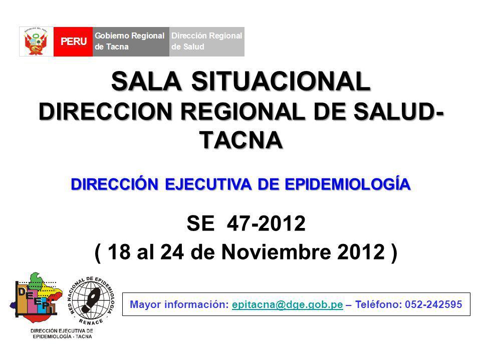 SALA SITUACIONAL DIRECCION REGIONAL DE SALUD- TACNA SE 47-2012 ( 18 al 24 de Noviembre 2012 ) Mayor información: epitacna@dge.gob.pe – Teléfono: 052-242595epitacna@dge.gob.pe DIRECCIÓN EJECUTIVA DE EPIDEMIOLOGÍA