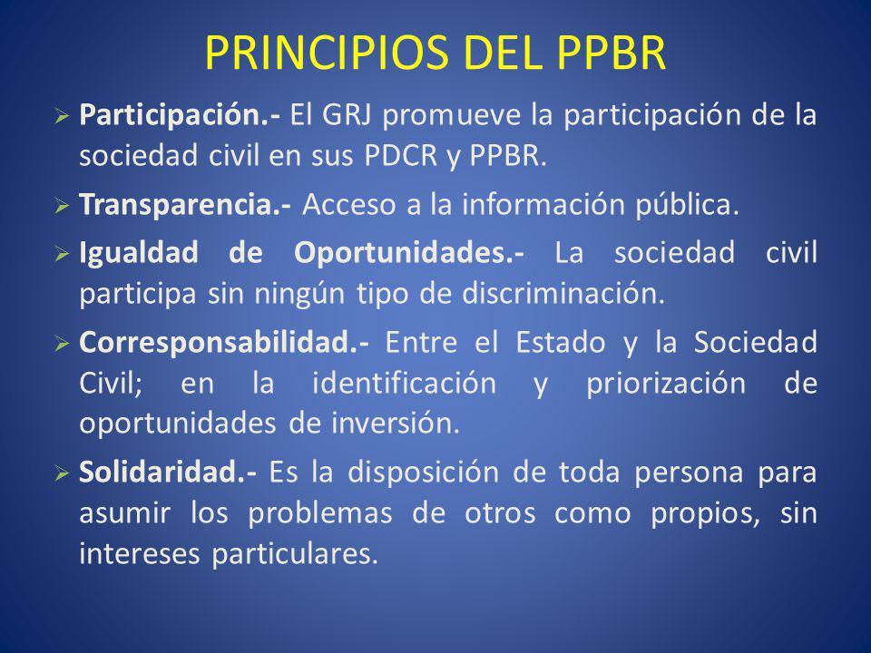 PRINCIPIOS DEL PPBR Participación.- El GRJ promueve la participación de la sociedad civil en sus PDCR y PPBR. Transparencia.- Acceso a la información