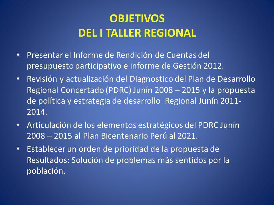 OBJETIVOS DEL I TALLER REGIONAL Presentar el Informe de Rendición de Cuentas del presupuesto participativo e informe de Gestión 2012. Revisión y actua