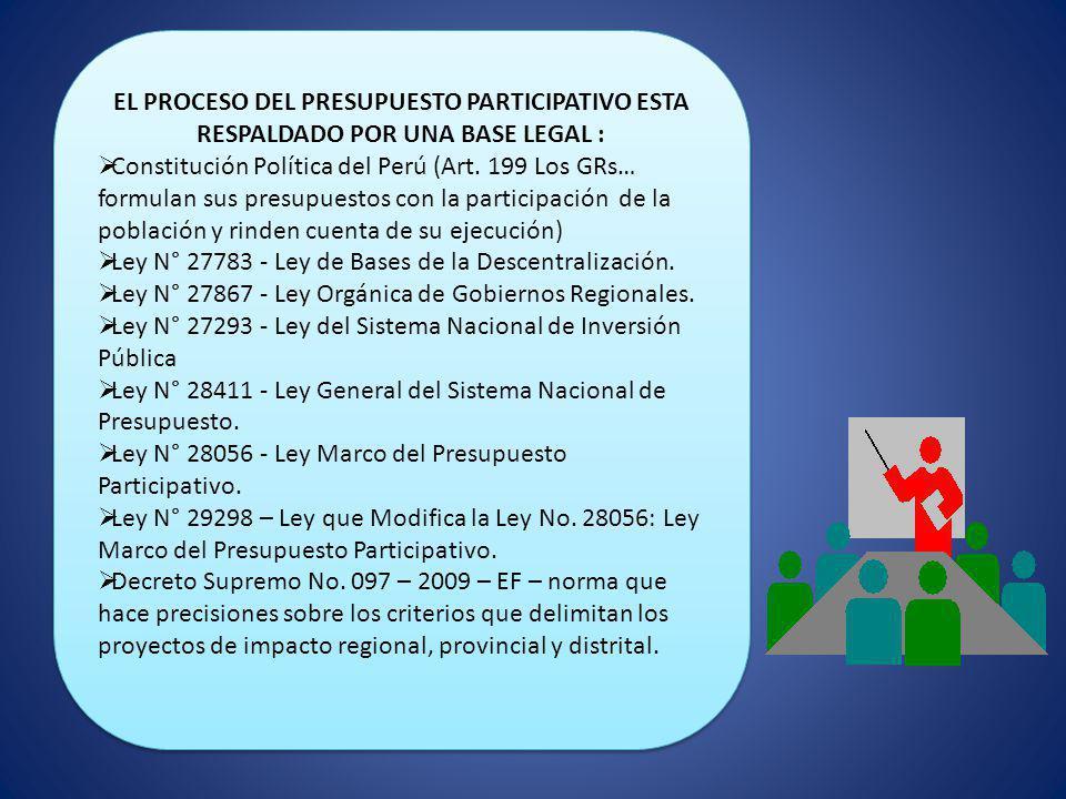 EL PROCESO DEL PRESUPUESTO PARTICIPATIVO ESTA RESPALDADO POR UNA BASE LEGAL : Constitución Política del Perú (Art. 199 Los GRs… formulan sus presupues