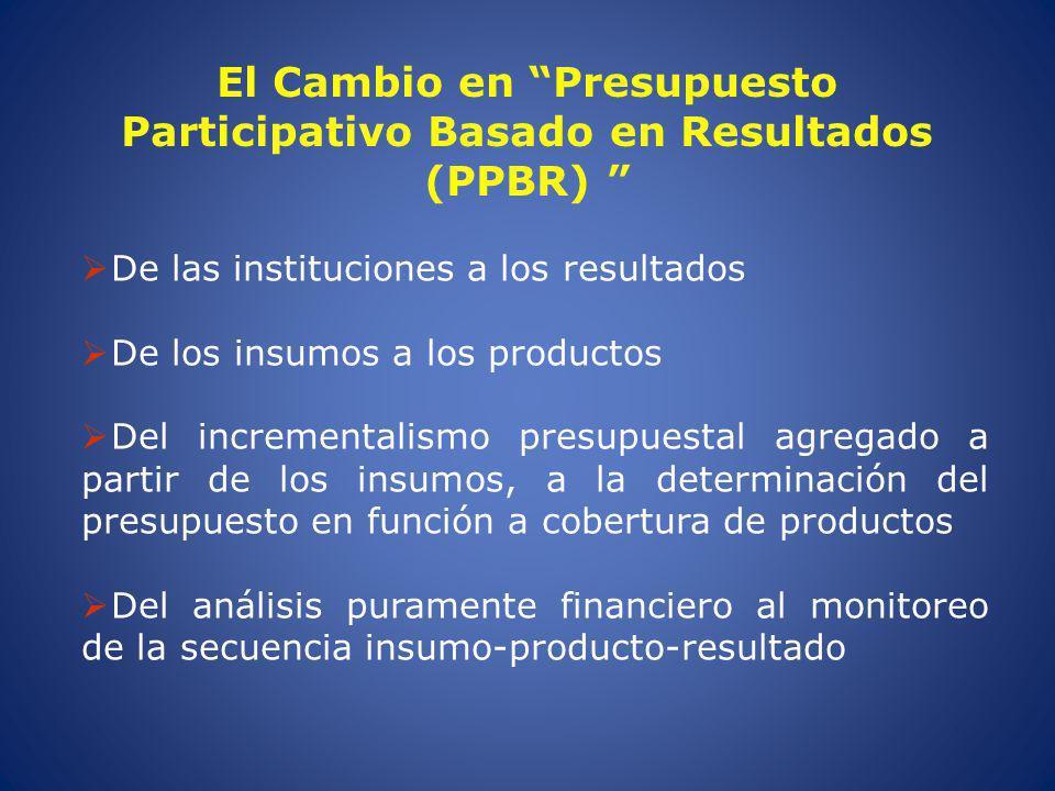 El Cambio en Presupuesto Participativo Basado en Resultados (PPBR) De las instituciones a los resultados De los insumos a los productos Del incrementa