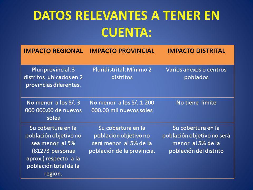 DATOS RELEVANTES A TENER EN CUENTA: IMPACTO REGIONALIMPACTO PROVINCIALIMPACTO DISTRITAL Pluriprovincial: 3 distritos ubicados en 2 provincias diferent