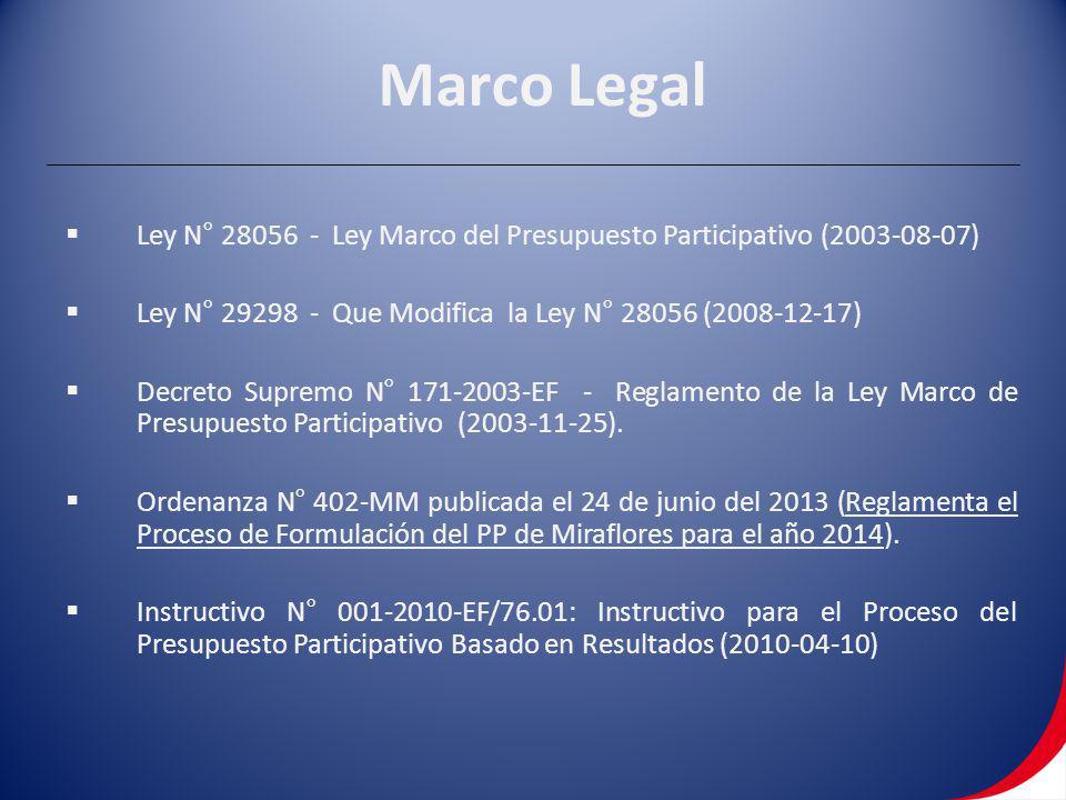 Marco Legal Ley N° 28056 - Ley Marco del Presupuesto Participativo (2003-08-07) Ley N° 29298 - Que Modifica la Ley N° 28056 (2008-12-17) Decreto Supre