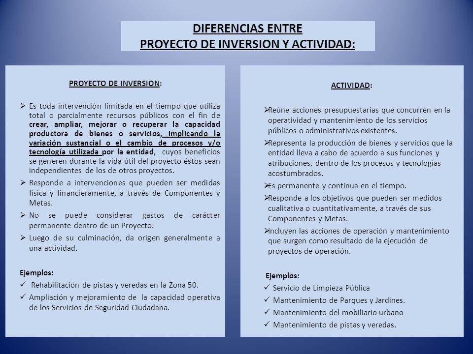 Ficha para presentación de Proyecto La Ficha se encuentra en su Carpeta y también esta disponible en la página web
