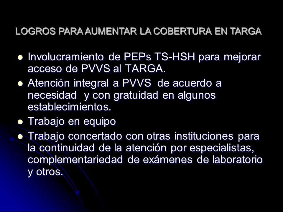 Involucramiento de PEPs TS-HSH para mejorar acceso de PVVS al TARGA. Involucramiento de PEPs TS-HSH para mejorar acceso de PVVS al TARGA. Atención int