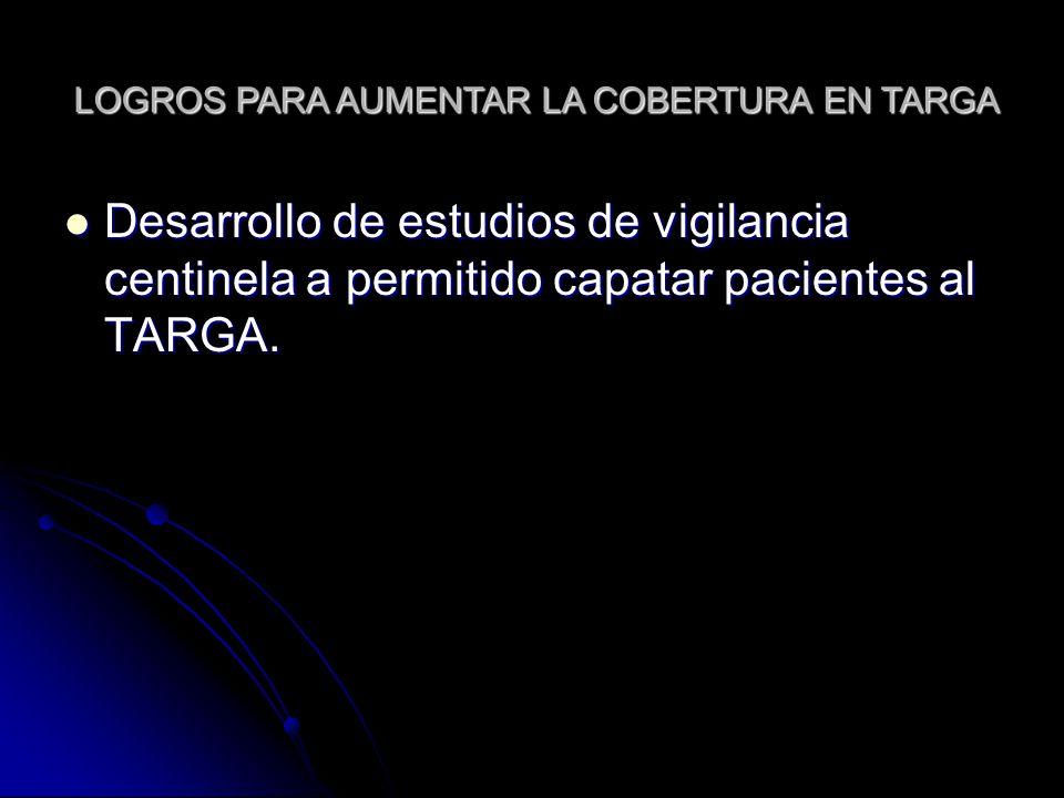 Desarrollo de estudios de vigilancia centinela a permitido capatar pacientes al TARGA. Desarrollo de estudios de vigilancia centinela a permitido capa