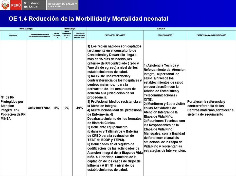 OE 1.4 Reducción de la Morbilidad y Mortalidad neonatal
