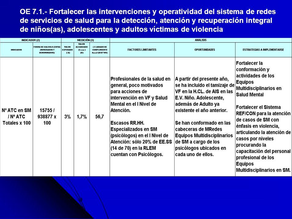 OE 7.1.- Fortalecer las intervenciones y operatividad del sistema de redes de servicios de salud para la detección, atención y recuperación integral d