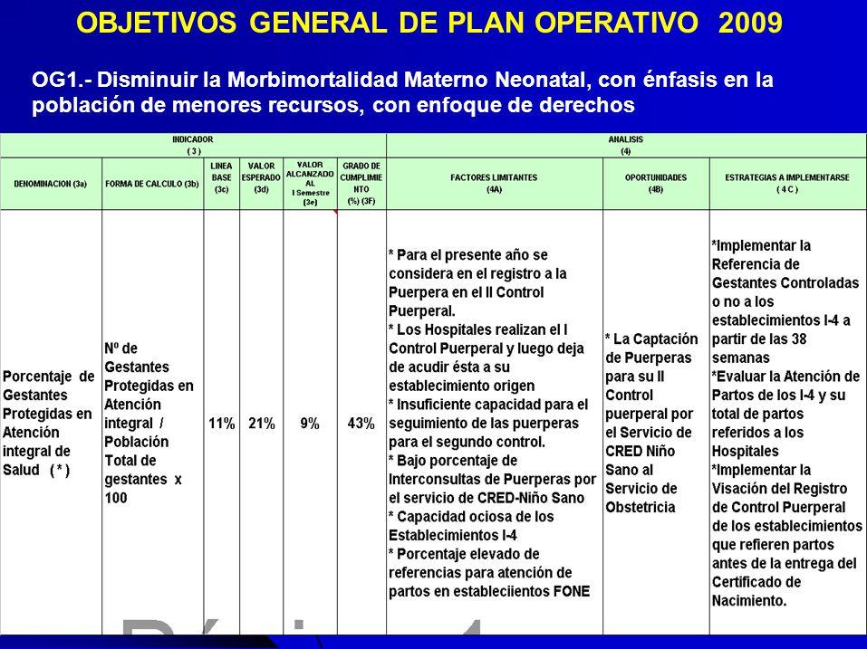 OBJETIVOS GENERAL DE PLAN OPERATIVO 2009 OG1.- Disminuir la Morbimortalidad Materno Neonatal, con énfasis en la población de menores recursos, con enf