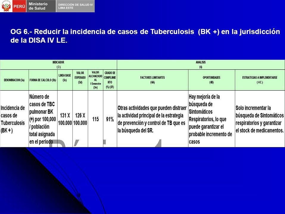OG 6.- Reducir la incidencia de casos de Tuberculosis (BK +) en la jurisdicción de la DISA IV LE.