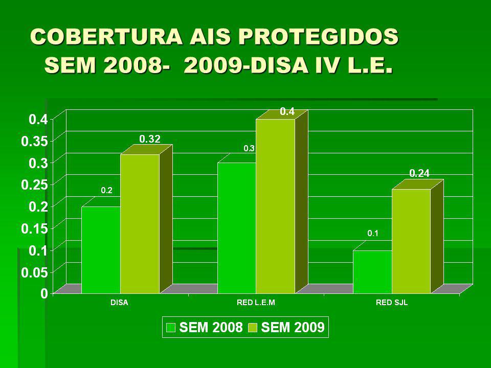 COBERTURA AIS PROTEGIDOS SEM 2008- 2009-DISA IV L.E.