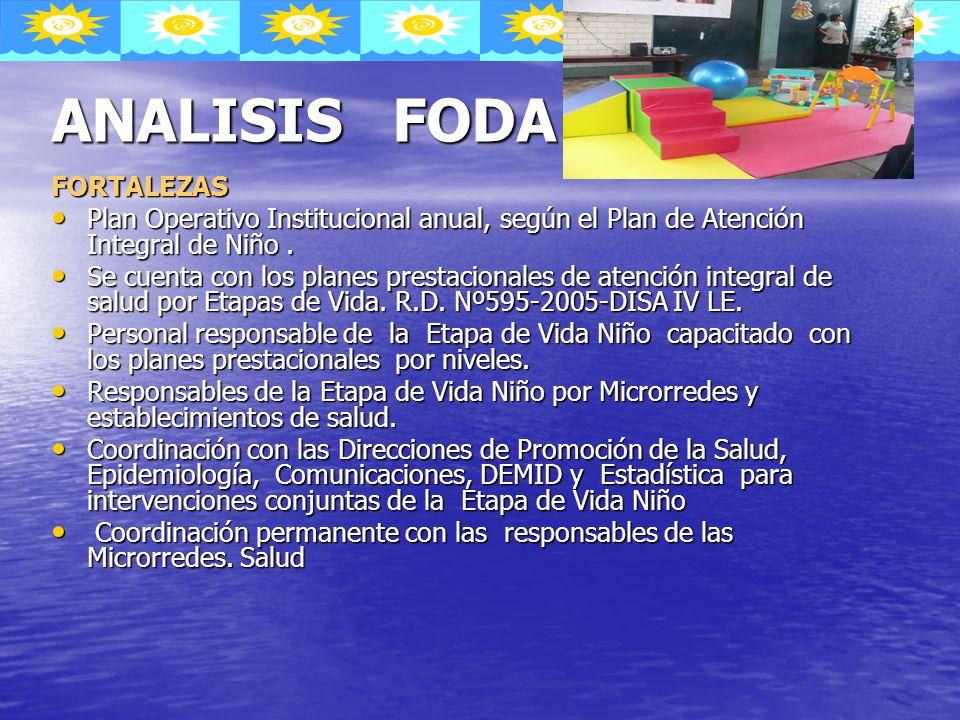 ANALISIS FODA FORTALEZAS Plan Operativo Institucional anual, según el Plan de Atención Integral de Niño. Plan Operativo Institucional anual, según el