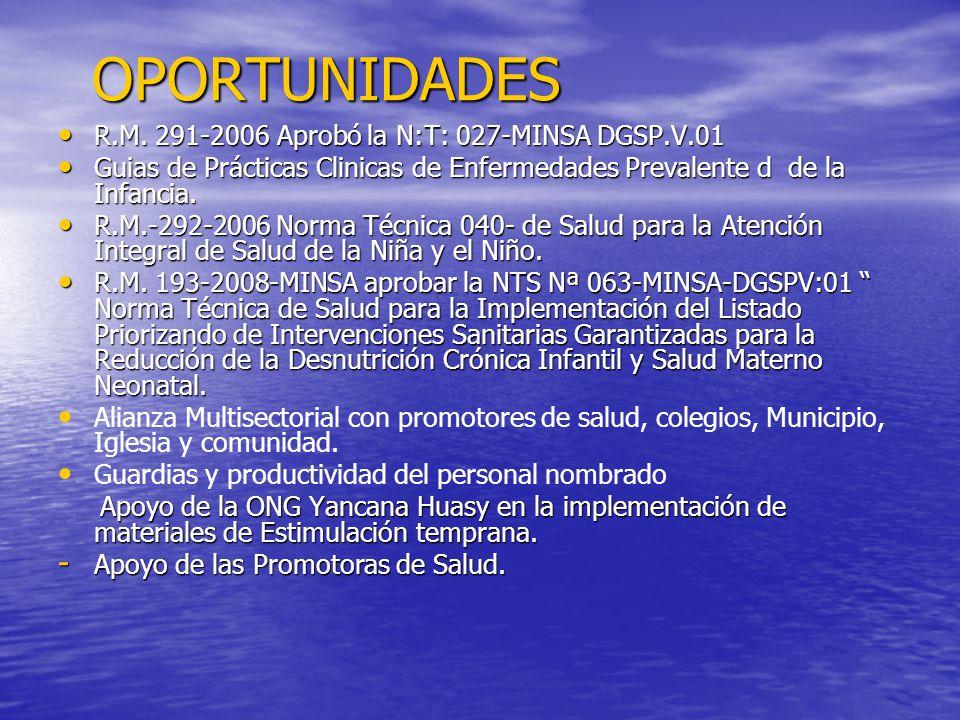OPORTUNIDADES R.M.291-2006 Aprobó la N:T: 027-MINSA DGSP.V.01 R.M.