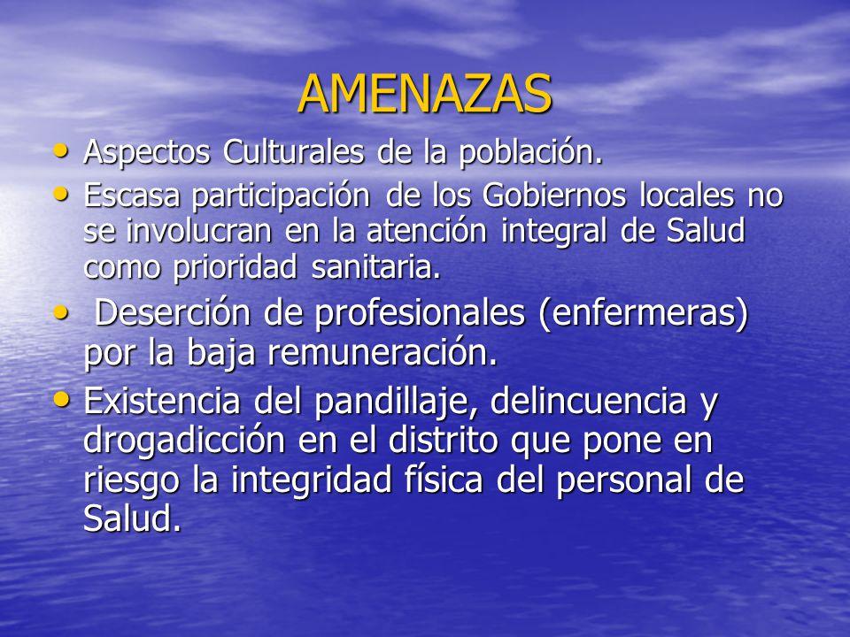 AMENAZAS Aspectos Culturales de la población.Aspectos Culturales de la población.