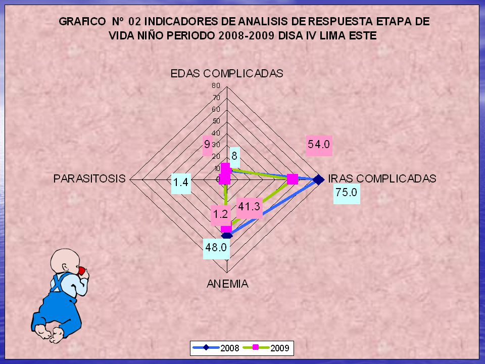 ANALISIS FODA FORTALEZAS Plan Operativo Institucional anual, según el Plan de Atención Integral de Niño.