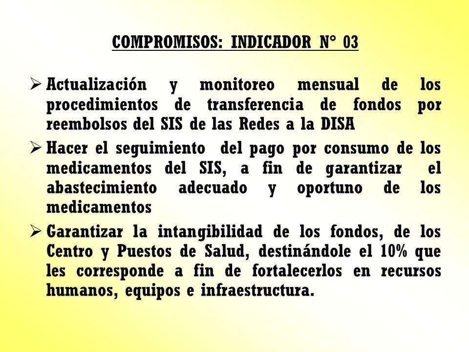COMPROMISOS: INDICADOR N° 03 Actualización y monitoreo mensual de los procedimientos de transferencia de fondos por reembolsos del SIS de las Redes a