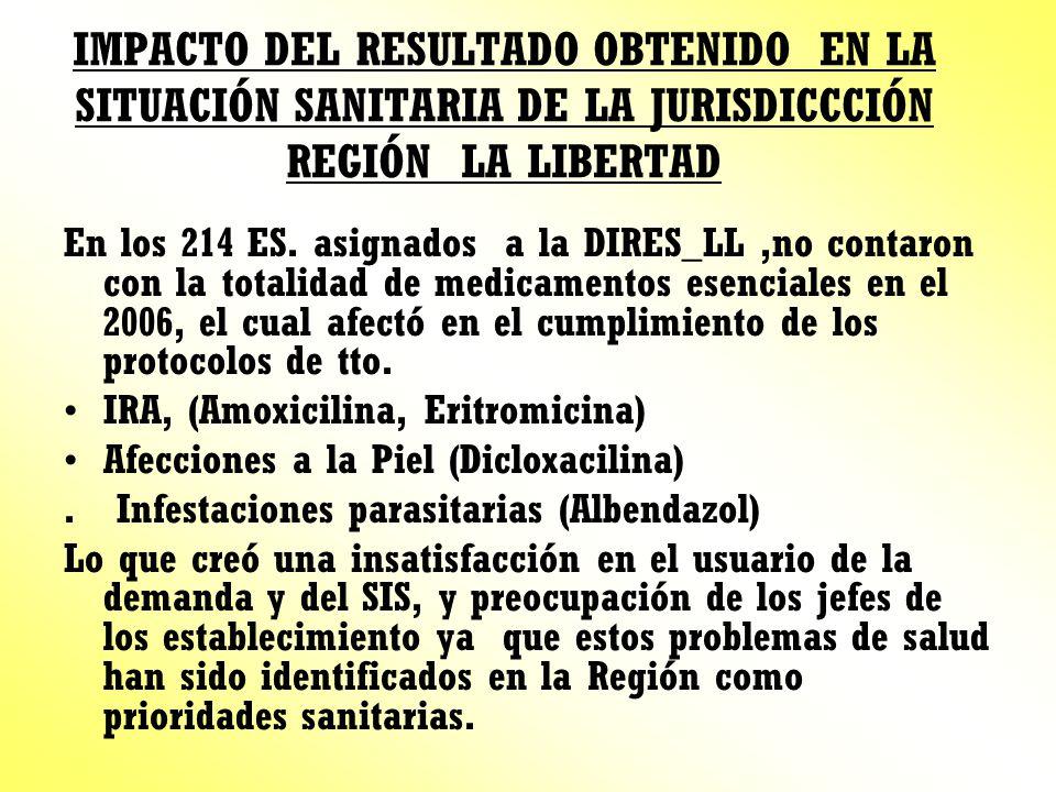 IMPACTO DEL RESULTADO OBTENIDO EN LA SITUACIÓN SANITARIA DE LA JURISDICCCIÓN REGIÓN LA LIBERTAD En los 214 ES. asignados a la DIRES_LL,no contaron con
