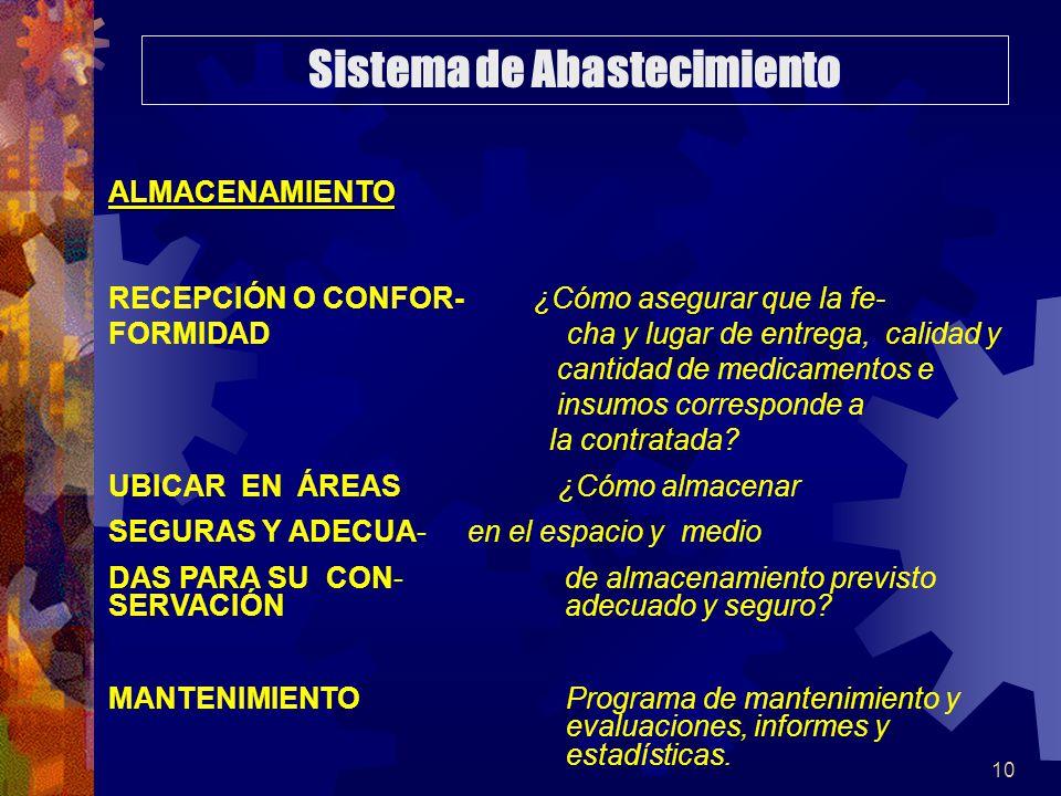 10 ALMACENAMIENTO RECEPCIÓN O CONFOR-¿Cómo asegurar que la fe- FORMIDAD cha y lugar de entrega, calidad y cantidad de medicamentos e insumos correspon