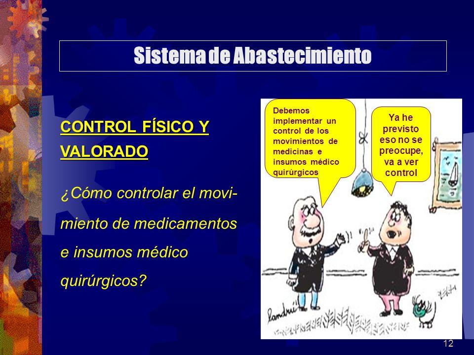 12 CONTROL FÍSICO Y VALORADO ¿Cómo controlar el movi- miento de medicamentos e insumos médico quirúrgicos? Sistema de Abastecimiento Debemos implement