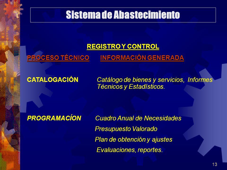 13 REGISTRO Y CONTROL PROCESO TÉCNICO INFORMACIÓN GENERADA CATALOGACIÓN Catálogo de bienes y servicios, Informes Técnicos y Estadísticos. PROGRAMACÍON