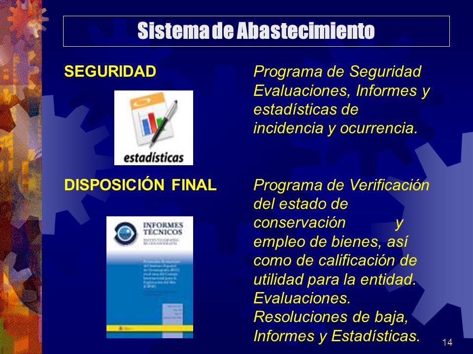 14 SEGURIDADPrograma de Seguridad Evaluaciones, Informes y estadísticas de incidencia y ocurrencia.