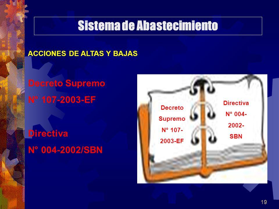 19 ACCIONES DE ALTAS Y BAJAS Decreto Supremo N° 107-2003-EF Directiva N° 004-2002/SBN Sistema de Abastecimiento Decreto Supremo N° 107- 2003-EF Directiva N° 004- 2002- SBN