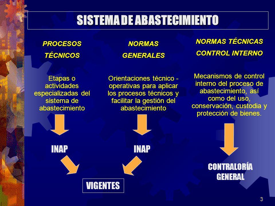 3 PROCESOSTÉCNICOS Etapas o actividades especializadas del sistema de abastecimientoNORMASGENERALES Orientaciones técnico - operativas para aplicar los procesos técnicos y facilitar la gestión del abastecimiento NORMAS TÉCNICAS CONTROL INTERNO Mecanismos de control interno del proceso de abastecimiento, así como del uso, conservación, custodia y protección de bienes.