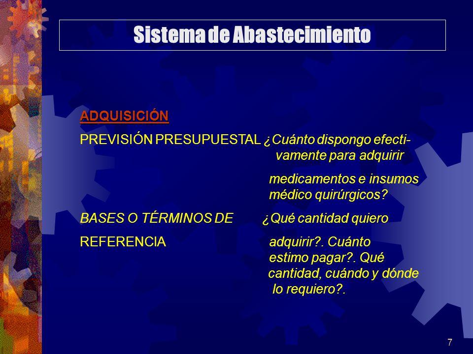 7 ADQUISICIÓN PREVISIÓN PRESUPUESTAL ¿Cuánto dispongo efecti- vamente para adquirir medicamentos e insumos médico quirúrgicos.