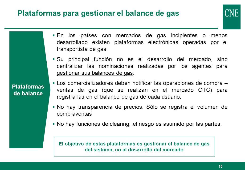Plataformas para gestionar el balance de gas Plataformas de balance En los países con mercados de gas incipientes o menos desarrollado existen platafo
