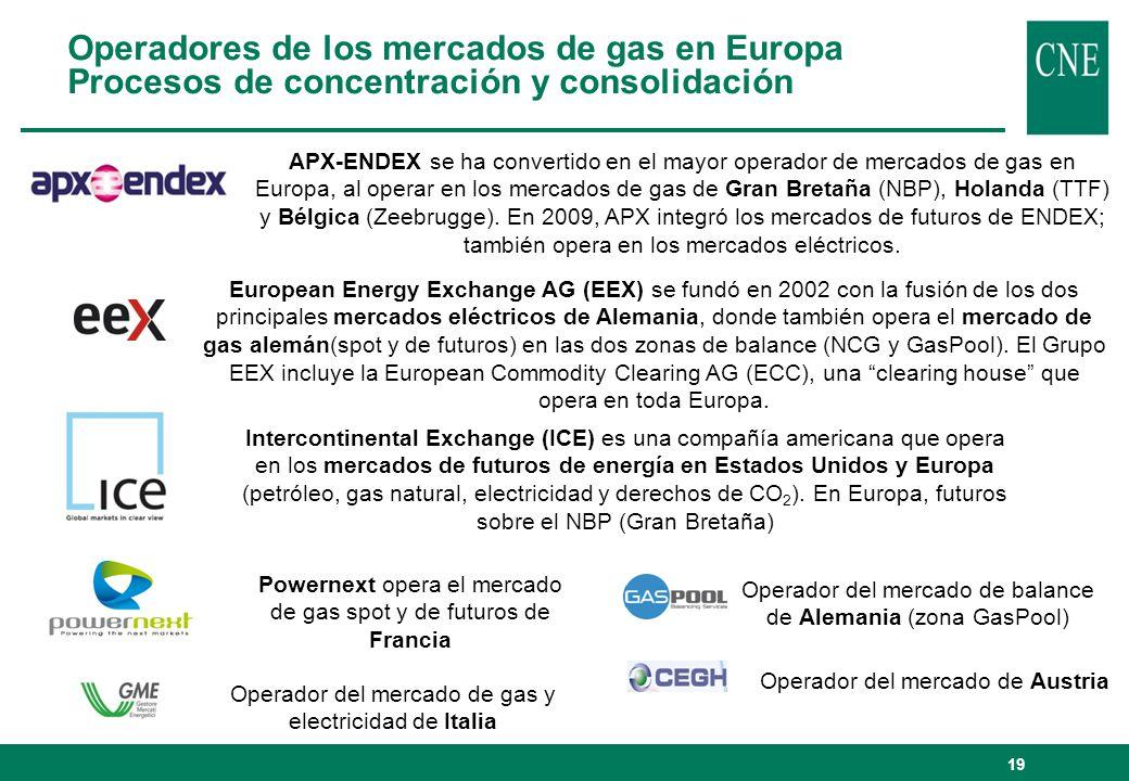 Operadores de los mercados de gas en Europa Procesos de concentración y consolidación APX-ENDEX se ha convertido en el mayor operador de mercados de g
