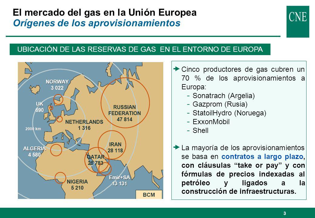 3 Cinco productores de gas cubren un 70 % de los aprovisionamientos a Europa: - Sonatrach (Argelia) - Gazprom (Rusia) - StatoilHydro (Noruega) - Exxon