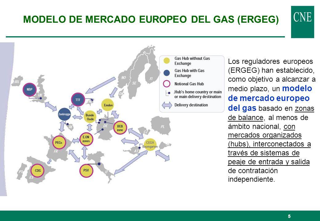 Principios generales (Grupo de reguladores europeos- ERGEG) Todas las zonas de balance se organizarán como zonas de entrada – salida con un mercado o hubs en el punto virtual de balance.