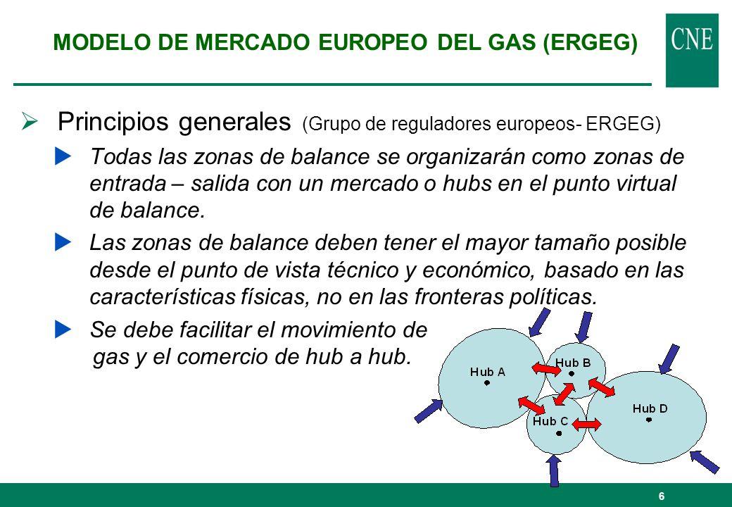 Principios generales (Grupo de reguladores europeos- ERGEG) Todas las zonas de balance se organizarán como zonas de entrada – salida con un mercado o