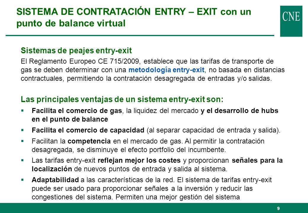 Sistemas de peajes entry-exit El Reglamento Europeo CE 715/2009, establece que las tarifas de transporte de gas se deben determinar con una metodologí