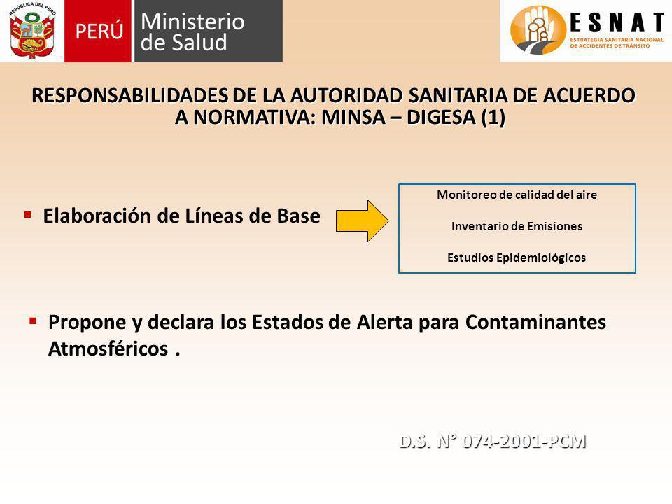 RESPONSABILIDADES DE LA AUTORIDAD SANITARIA DE ACUERDO A NORMATIVA: MINSA – DIGESA (1) D.S. N° 074-2001-PCM Elaboración de Líneas de Base Monitoreo de