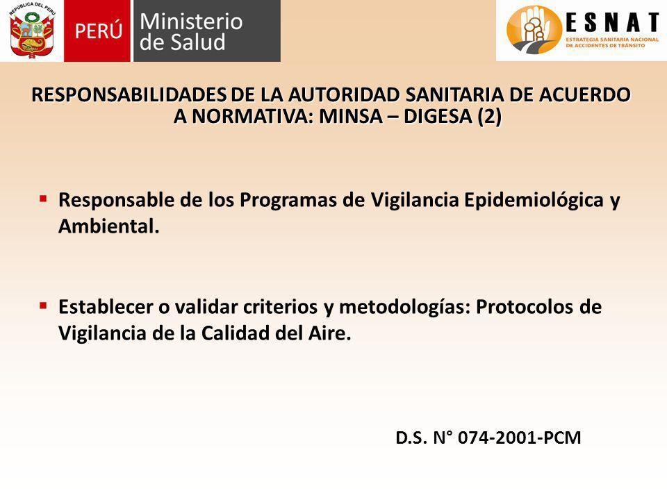 Responsable de los Programas de Vigilancia Epidemiológica y Ambiental. Establecer o validar criterios y metodologías: Protocolos de Vigilancia de la C