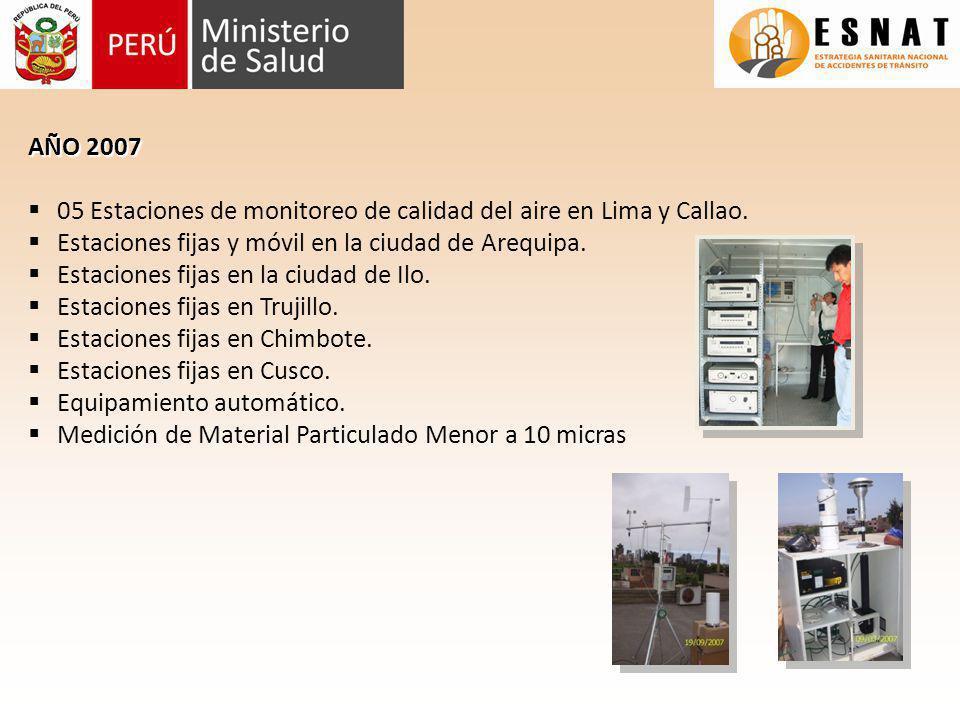 AÑO 2007 05 Estaciones de monitoreo de calidad del aire en Lima y Callao. Estaciones fijas y móvil en la ciudad de Arequipa. Estaciones fijas en la ci