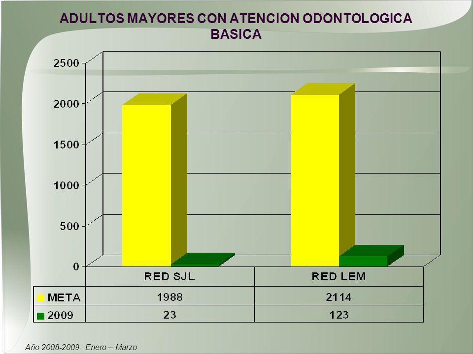 ADULTOS MAYORES CON ATENCION ODONTOLOGICA BASICA Año 2008-2009: Enero – Marzo