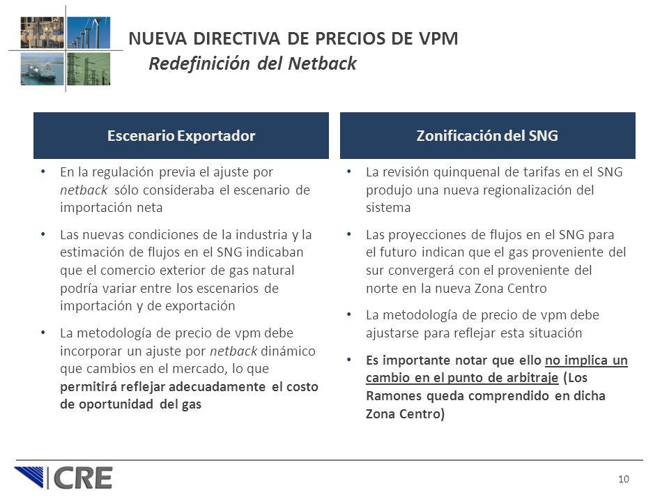 NUEVA DIRECTIVA DE PRECIOS DE VPM Redefinición del Netback Escenario Exportador En la regulación previa el ajuste por netback sólo consideraba el esce