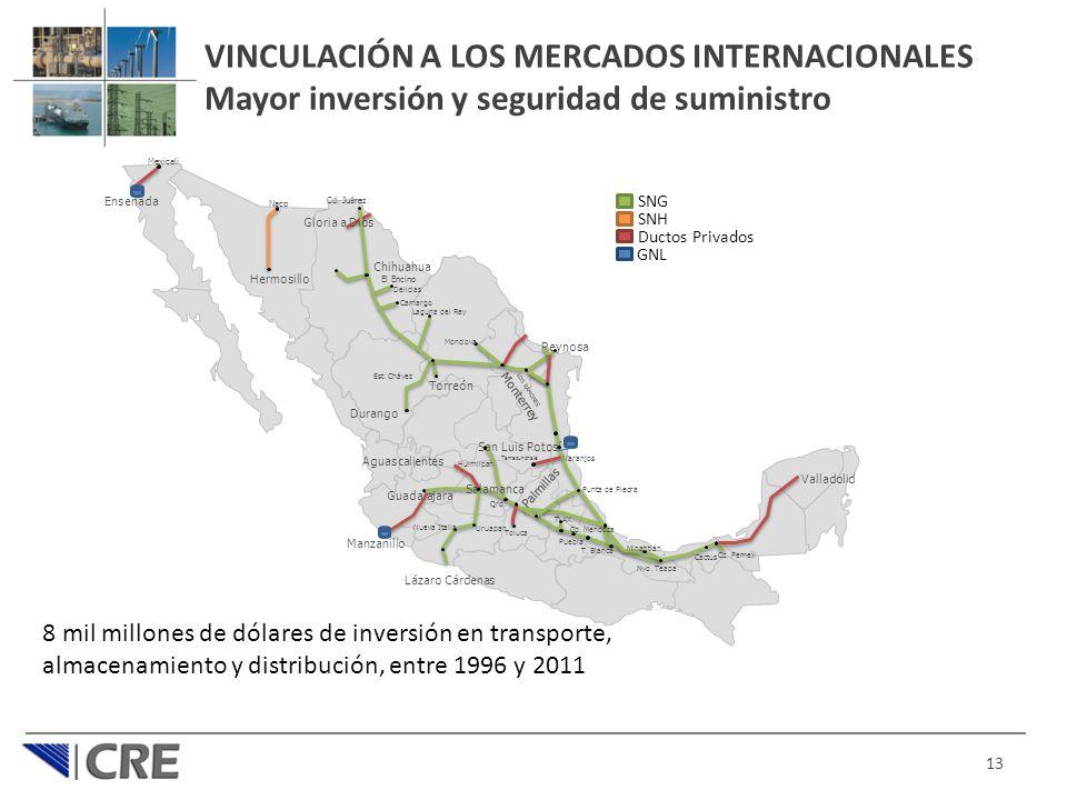 VINCULACIÓN A LOS MERCADOS INTERNACIONALES Mayor inversión y seguridad de suministro 13 SNG SNH Ductos Privados Cd. Pemex Cactus Nvo. Teapa T. Blanca