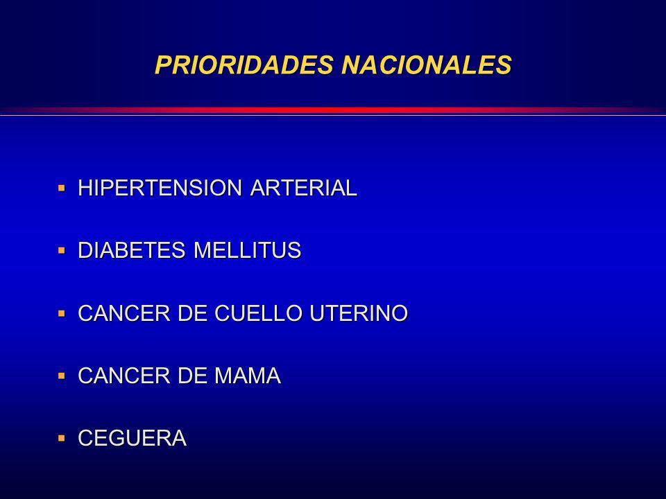 PRIORIDADES NACIONALES HIPERTENSION ARTERIAL HIPERTENSION ARTERIAL DIABETES MELLITUS DIABETES MELLITUS CANCER DE CUELLO UTERINO CANCER DE CUELLO UTERI