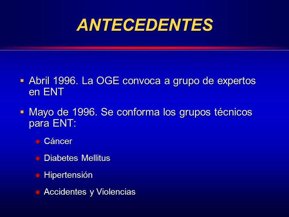 ANTECEDENTES Agosto de 1996: OGE-ENT organiza el 1er Simposio Taller sobre Epidemiología de ENT en el Colegio Médico Agosto de 1996: OGE-ENT organiza el 1er Simposio Taller sobre Epidemiología de ENT en el Colegio Médico Setiembre de 1996.