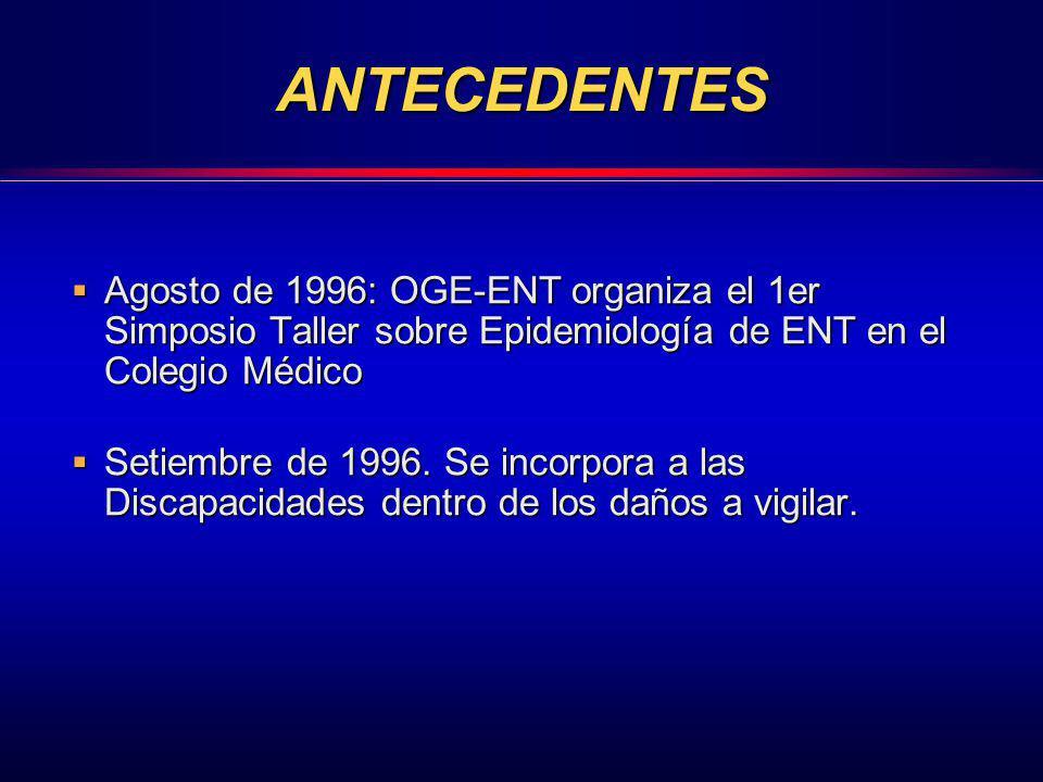 ANTECEDENTES Agosto de 1996: OGE-ENT organiza el 1er Simposio Taller sobre Epidemiología de ENT en el Colegio Médico Agosto de 1996: OGE-ENT organiza