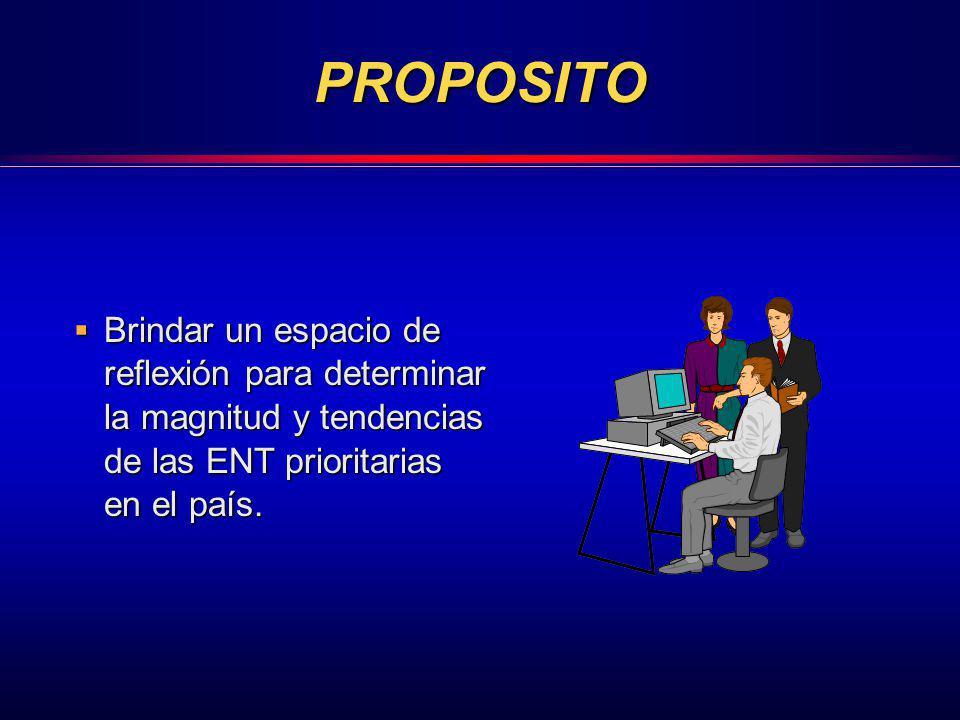 Programa de Actividades 2425262728293012345678910111213141516171819202122 Adquisición de equipos Entrenamiento del Tecnólogo Preparación MinsaMovil Gestión de autorizaciones Plan PilotoLima Evaluación Interna Discusión Coordinaciones finalesLima Partida Ruta Norte Tumbes Talara Sullana Piura Chiclayo Chepèn Trujillo Chimbote Barranca Huacho Chancay Huaral Lima ABRILMAYO DestinoActividad