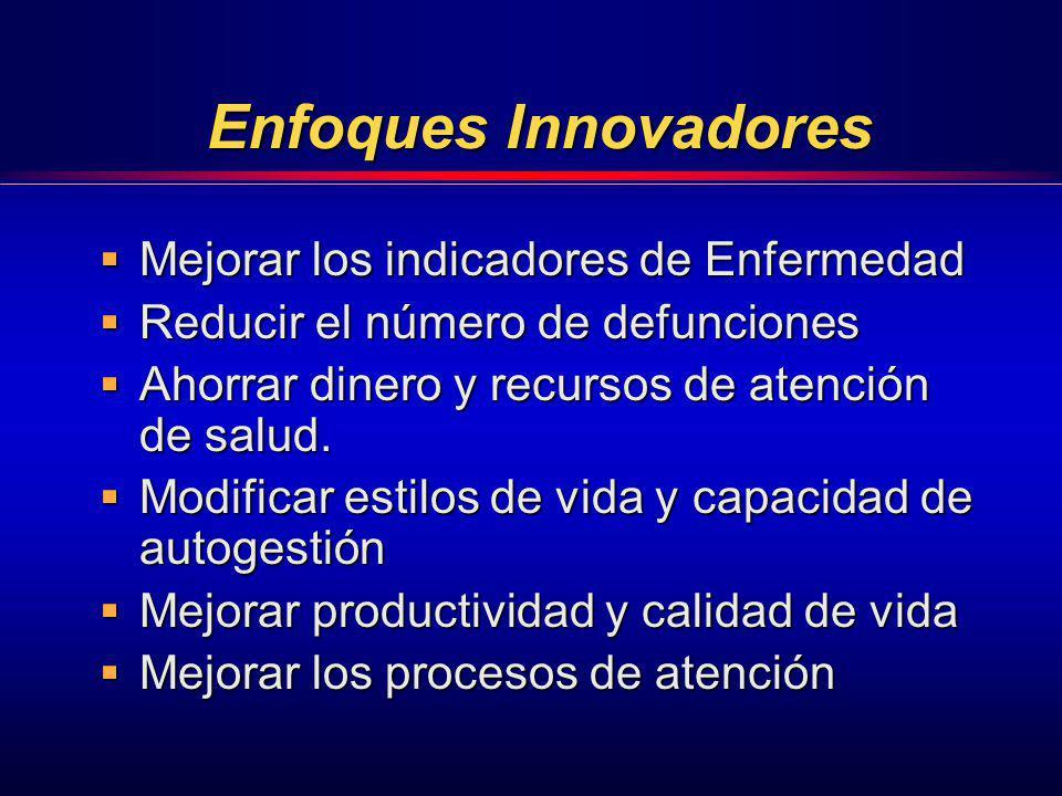 Enfoques Innovadores Mejorar los indicadores de Enfermedad Mejorar los indicadores de Enfermedad Reducir el número de defunciones Reducir el número de
