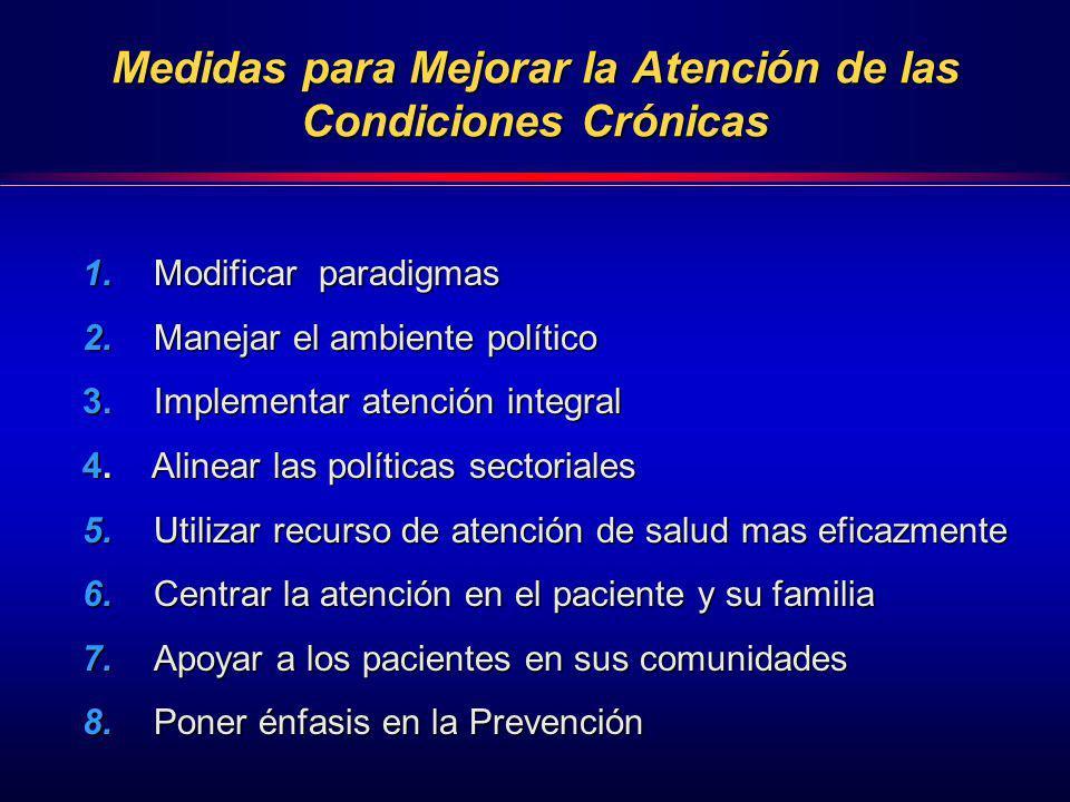 Medidas para Mejorar la Atención de las Condiciones Crónicas 1.Modificar paradigmas 2.Manejar el ambiente político 3.Implementar atención integral 4.