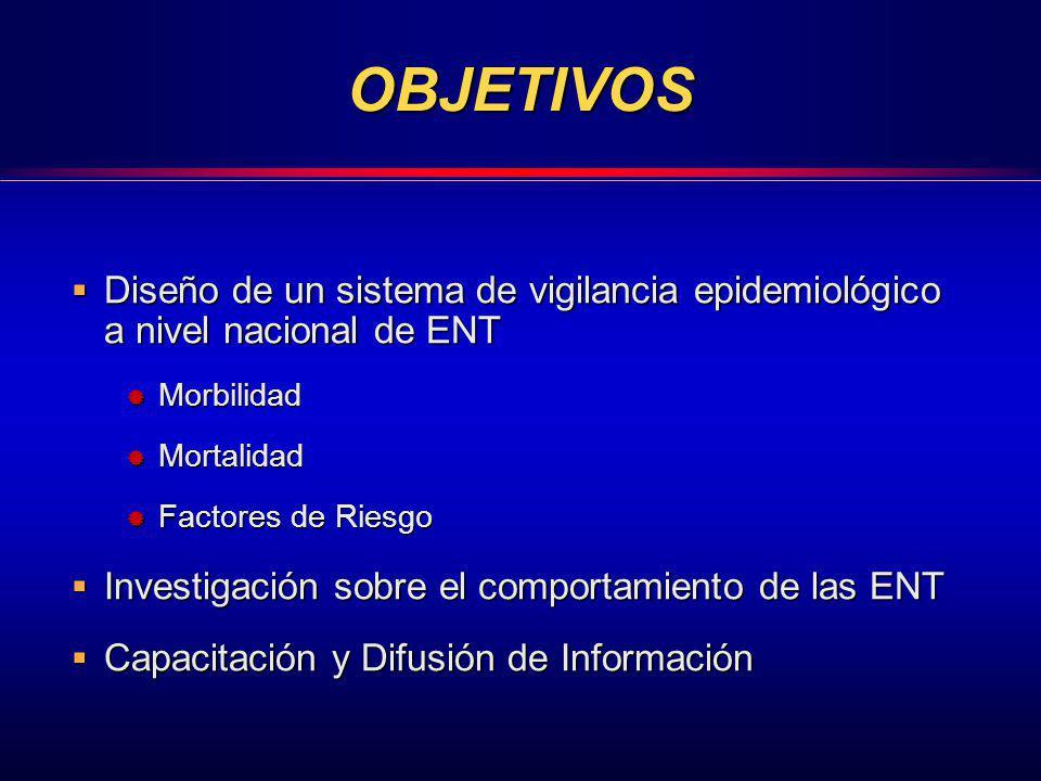 OBJETIVOS Diseño de un sistema de vigilancia epidemiológico a nivel nacional de ENT Diseño de un sistema de vigilancia epidemiológico a nivel nacional