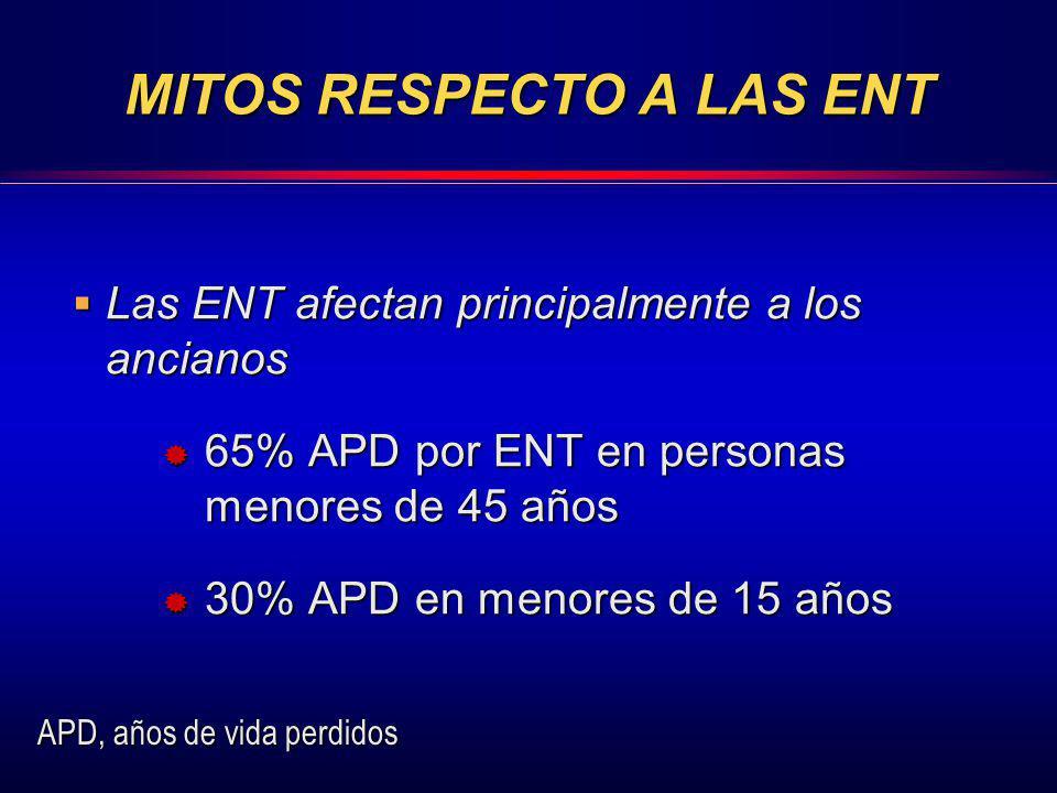 MITOS RESPECTO A LAS ENT Las ENT afectan principalmente a los ancianos Las ENT afectan principalmente a los ancianos 65% APD por ENT en personas menor